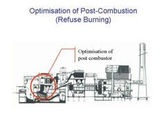 Post Combustion Furnace Improvement